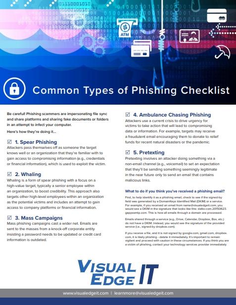 Phishing Checklist