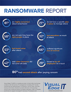 A blue graphic showing nine different ransomware stats for small and mid-sized businesses