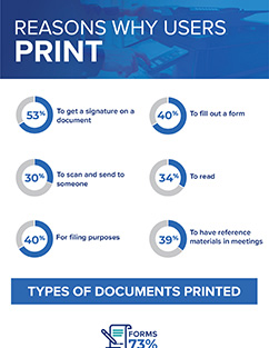 A blue and white graphic showing reasons why people print documents and the types of documents printed